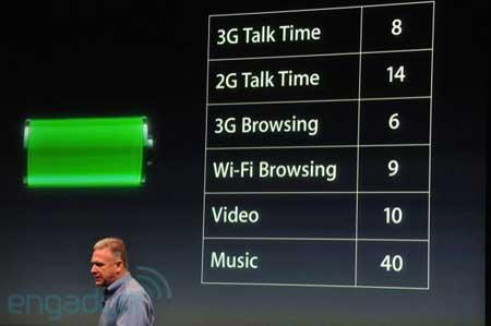 استعراض مميزات الايفون الجديد ايفون 4 إس