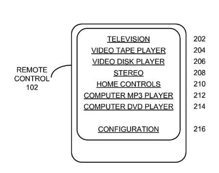 براءة اختراع جديد لأبل: ريموت كنترول لكل الأجهزة من صنع ابل