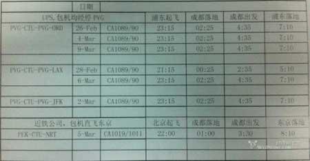 هل الايباد 3 في طريقه من مصانع الصين إلى أمريكا ؟