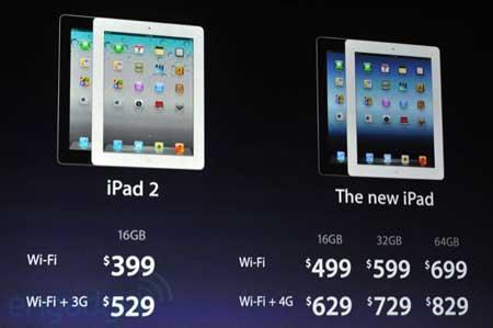 اسعار الايباد الجديد