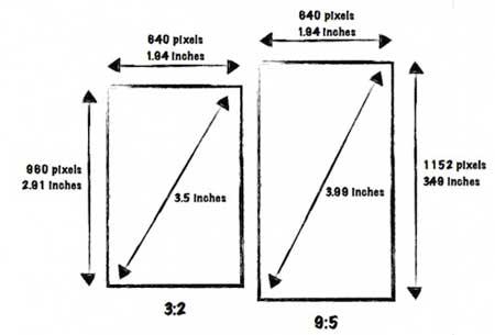 تصورات: كيف سيعمل الايفون بشاشة قطرها 4 بوصات؟