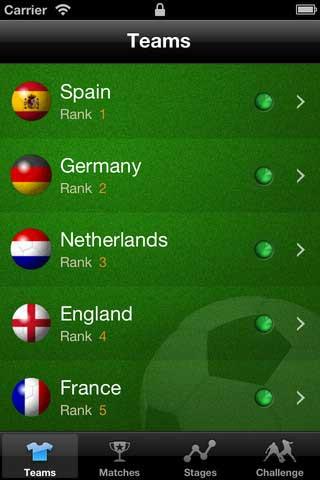 تطبيق مقالات من بطولة الامم الاوروبية 2012
