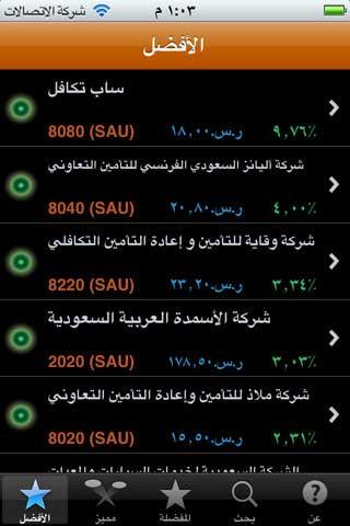 تطبيق المستثمر الاسلامي