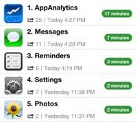 السيديا: AppAnalytics أداة لقياس استخدامات الجهاز