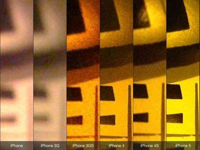 Comparison: how gradually the image quality in the six generations of the iPhone