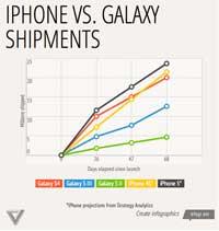Photo of الآيفون مازال الهاتف الأول عالمياً من حيث المبيعات