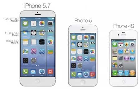 ايفون بشاشة 4.7 انش واخر بشاشة 5.7 انش في طريقها الينا ؟