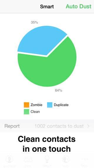 تطبيق Contacts Duster Pro لتنظيف دفتر العناوين وحذف الزائد