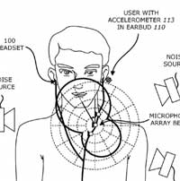 صورة براءة اختراع من ابل: سماعات EarPods قادرة على تحديد صوت المستخدم