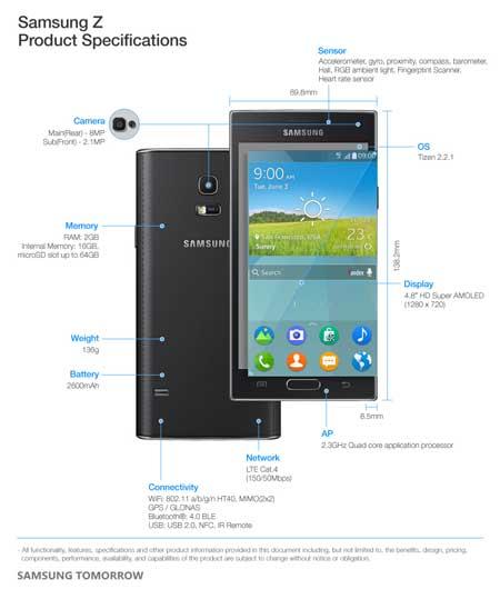 جهاز Samsung Z بنظام تايزن