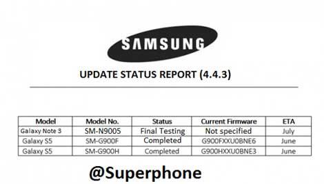 تحديث جالاكسي S5 وجالاكسي نوت 3 بأندرويد كيت كات