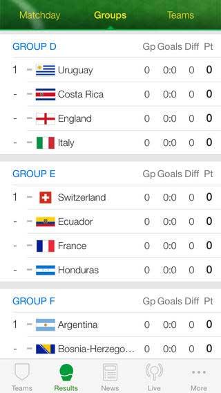 تطبيق Onefootball Brasil نتائج وأخبار مباشرة