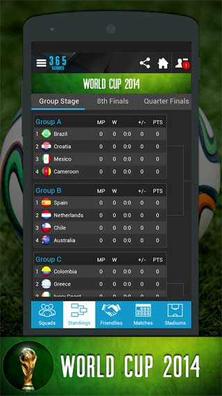 تطبيق 365Scores:World cup edition