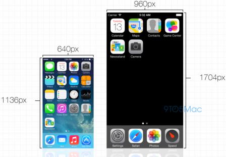iPhone 6 : الشاشة