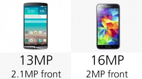هاتف LG G3 ضد Galaxy S5 : الكاميرا
