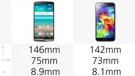 هاتف LG G3 ضد Galaxy S5 : الحجم