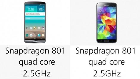 هاتف LG G3 ضد Galaxy S5 : المعالج