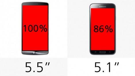 هاتف LG G3 ضد Galaxy S5 : حجم الشاشة