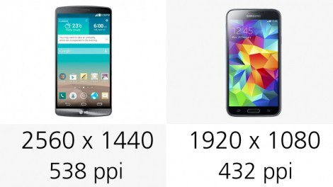 هاتف LG G3 ضد Galaxy S5 : دقة الشاشة