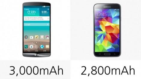 هاتف LG G3 ضد Galaxy S5 : البطارية