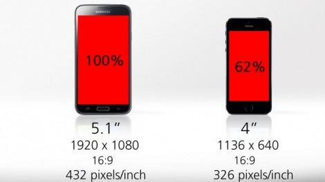 [ مقارنة شاملة ] : هاتف iPhone 5s ضد Galaxy S5 : الشاشة