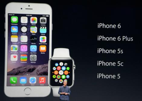 الأجهزة المتوافقة مع ساعة آبل الذكية !