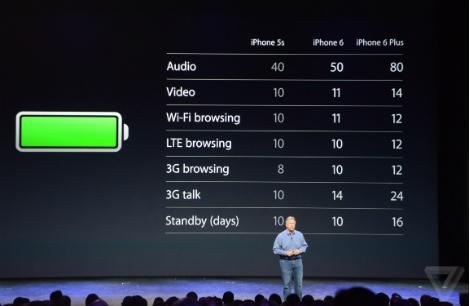 بطارية هاتف iPhone 6 و iPhone 6 Plus !