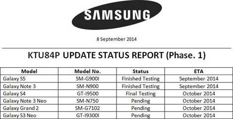 قائمة أجهزة سامسونج التي ستحصل على كيت كات 4.4.4