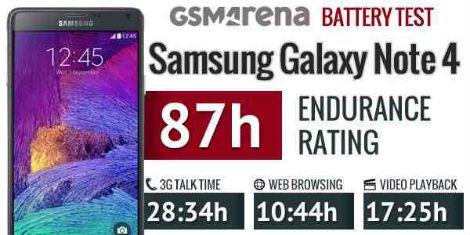 كم من الوقت تصمد بطارية هاتف Galaxy Note 4 ؟!