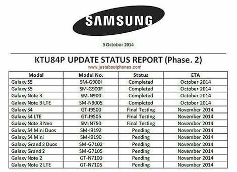 سامسونج تبدأ في إطلاق تحديث Android 4.4.4 KitKat لعدد من هواتفها الذكية