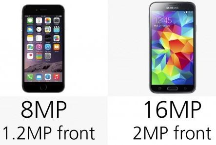 مقارنة شاملة : الآيفون 6 ضد جالكسي إس 5 !مقارنة شاملة : الآيفون 6 ضد جالكسي إس 5 !