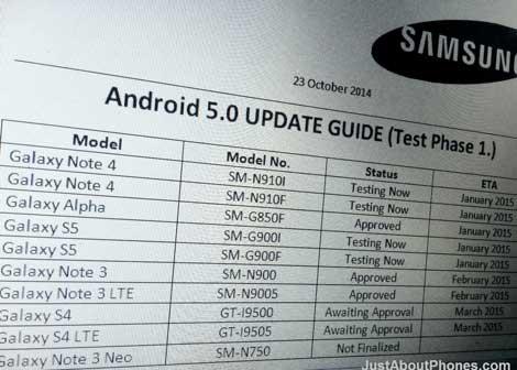 جالاكسي S4 والنوت 3 و4 سيحصلون على اندرويد 5.0 في بداية العام