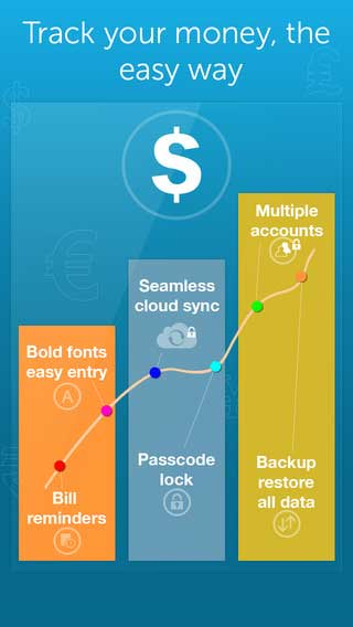 تطبيق Easy Spending لضبط مصاريفك للأيفون