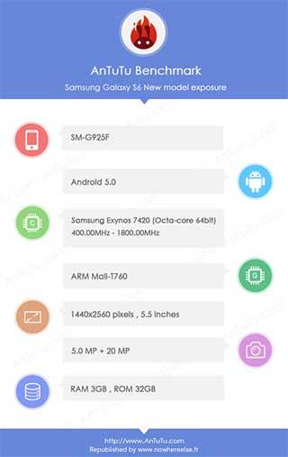 مواصفات مسربة قد تكون لجهاز جالاكسي S6