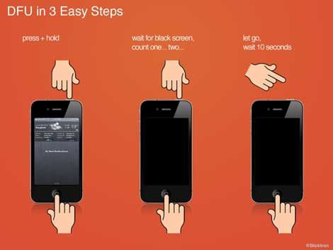 how to get into an iphone 4s without the password