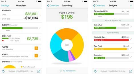 تطبيق Mint Personal Finance لحساب مصاريفك الشهرية