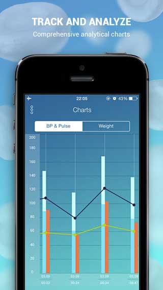 تطبيق Blood Pressure Monitor PRO لقياس ضغط الدم