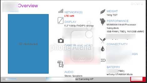 صور مسربة وتفاصيل جديدة حول جهاز سوني Xperia Z4