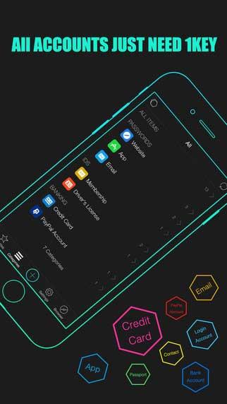 تطبيق 1Key Pro لحفظ كلمات السر الخاصة بك ومزامنتها