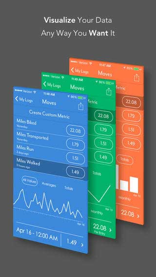 تطبيق Loggr - Graph Your Life لمتابعة نشاطك اليومي بيانياً