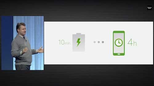 جهاز جالاكسي S6 رسميا: المواصفات ، المميزات ، السعر !