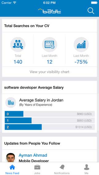 تطبيق Bayt.com دليلك الأفضل لإيجاد وظيفة ونشر خبراتك