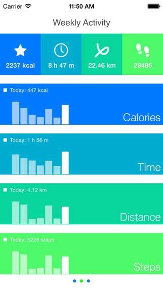 تطبيق Get Moving لمتابعة نشاطاتك البدنية اليومية