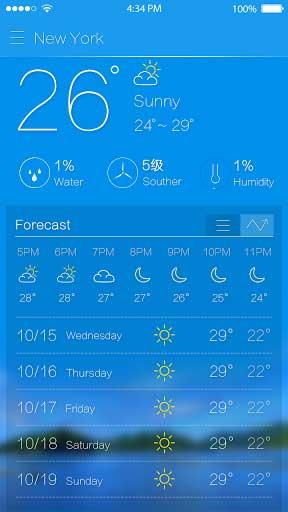 تطبيق Weather Forecast لعرض تفاصيل حالة الطقس