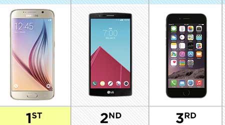 Photo of مقارنة: جالاكسي S6 الأول والأيفون 6 الثالث – أفضل الأجهزة !