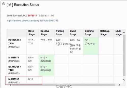 تفاصيل جديدة حول معالج جهاز جالاكسي S7