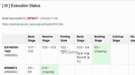 صورة تفاصيل جديدة حول معالج جهاز جالاكسي S7