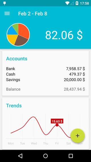 تطبيق Financius لمتابعة مصاريفك المالية الشهرية