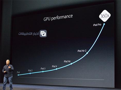 رسمياً - الإعلان عن جهاز iPad Pro : المواصفات ، المميزات ، السعر ، و كل ما تود معرفته !
