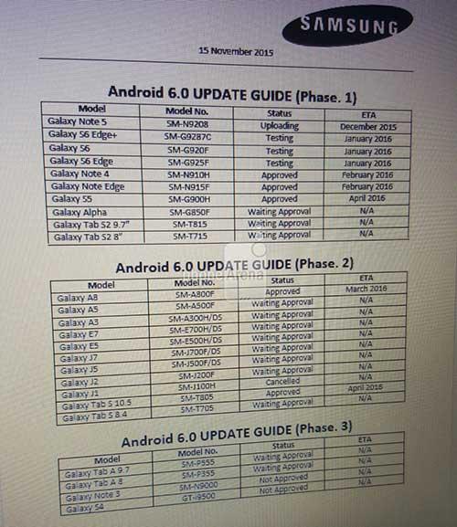 جالاكسي نوت 3 وجالاكسي S4 لن يحصلا على تحديث الأندرويد 6.0